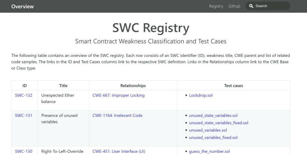 SWC Registry